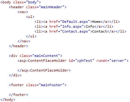 Figuur 19.5 masterpage: Html-code