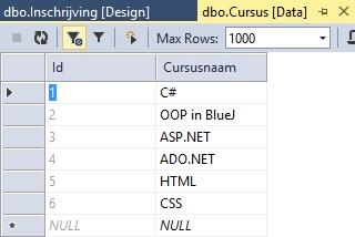 Figuur 20.14 database: Tabel Cursus