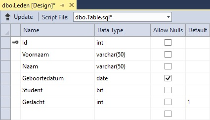 Figuur 20.10 database: SQL Server-tabel aanmaken